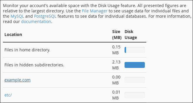 cPanel - Files - Disk Usage - bar graphs