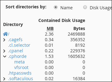 cPanel - Files - Disk Usage - sort directories